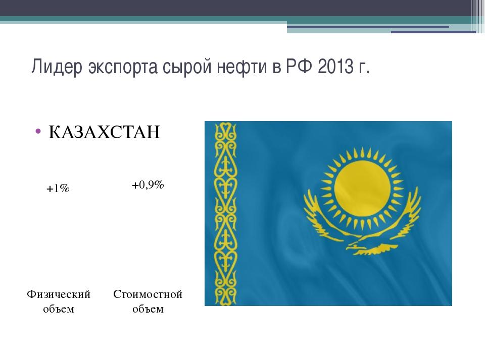 Лидер экспорта сырой нефти в РФ 2013 г. КАЗАХСТАН Физический объем Стоимостно...