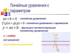 Линейные уравнения с параметром - линейное уравнение - линейное уравнение с п