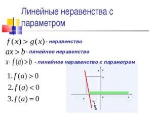 Линейные неравенства с параметром - неравенство - линейное неравенство - лине
