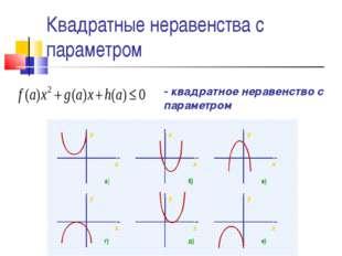 Квадратные неравенства с параметром y x y x y x y x y x y x а) б) в) г) д) е)