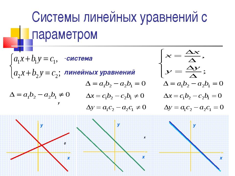 Системы линейных уравнений с параметром y 0 x y x x y x система линейных урав...