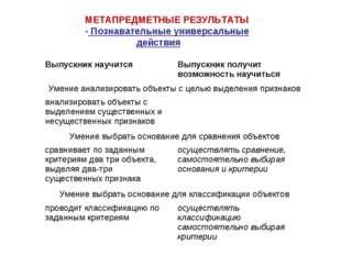МЕТАПРЕДМЕТНЫЕ РЕЗУЛЬТАТЫ - Познавательные универсальные действия Выпускник н