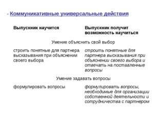 - Коммуникативные универсальные действия Выпускник научитсяВыпускник получит