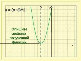 у = (х+3)^2 х у Опишите свойства полученной функции