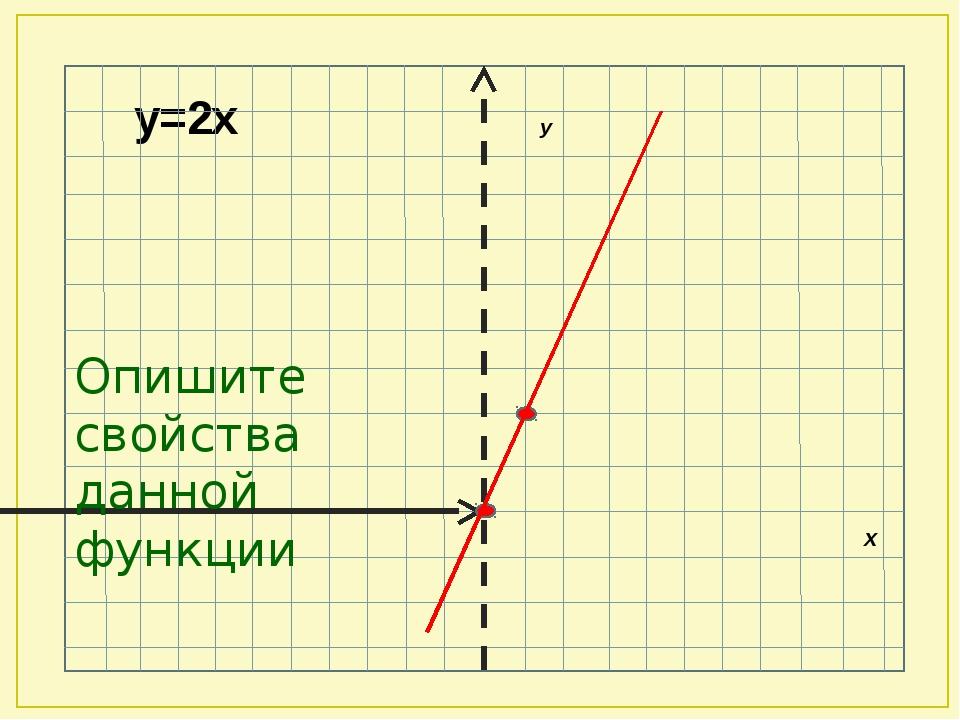 у=2х у х Опишите свойства данной функции