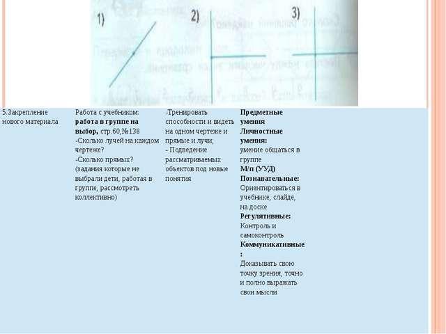 5.Закрепление нового материала Работа с учебником:работа в группе на выбор,ст...