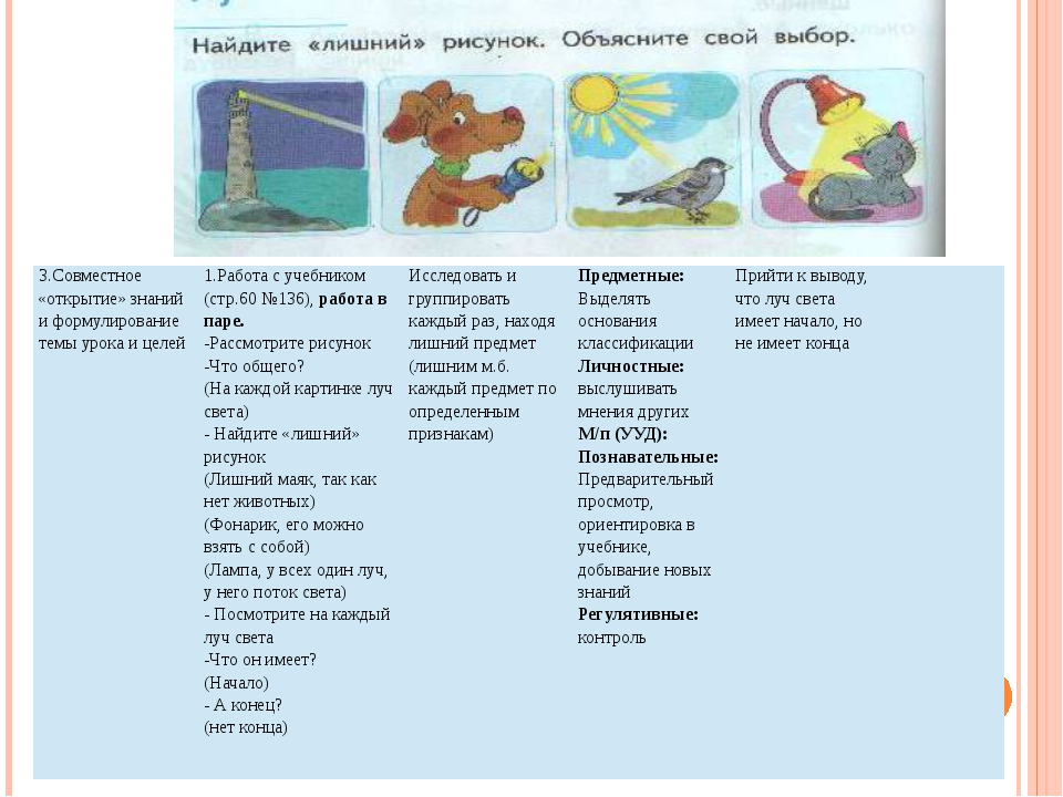 3.Совместное «открытие» знаний и формулирование темы урока и целей 1.Работа с...