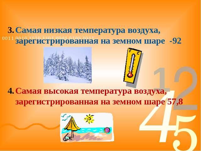Самая низкая температура воздуха, зарегистрированная на земном шаре -92 Сама...