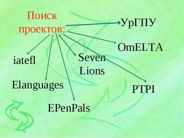 Поиск проектов: УрГПУ OmELTA iatefl Elanguages Seven Lions PTPI EPenPals