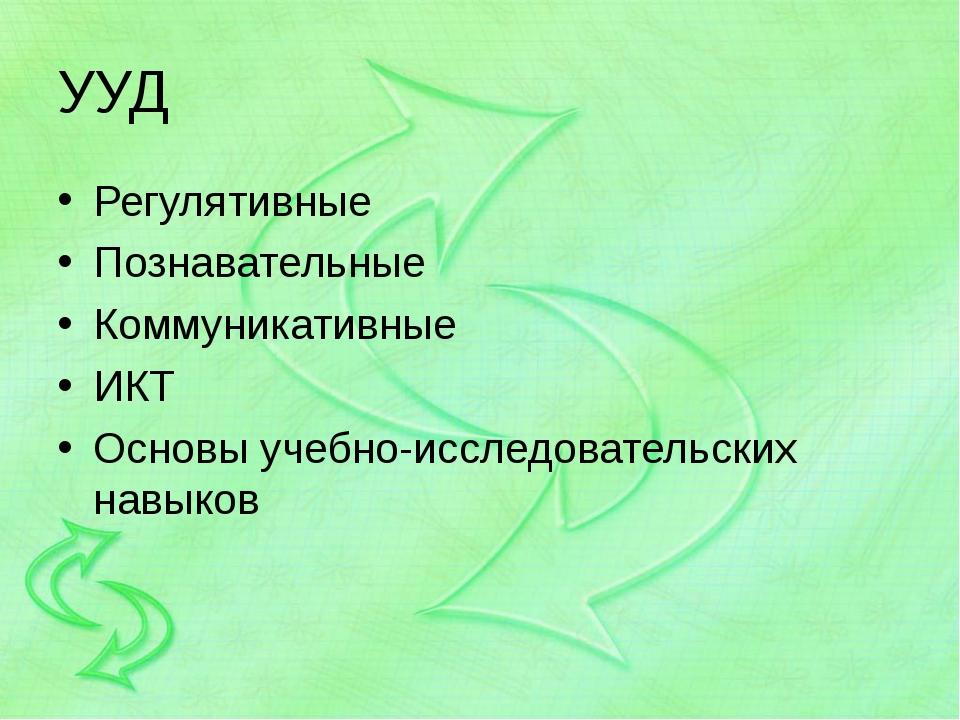 УУД Регулятивные Познавательные Коммуникативные ИКТ Основы учебно-исследовате...