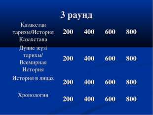 3 раунд Қазақстан тарихы/История Казахстана200400600800 Дүние жүзі тарихы