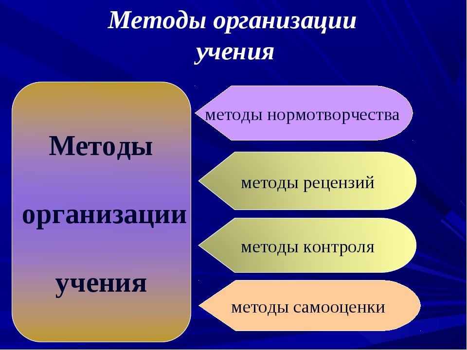 методы нормотворчества методы самооценки Методы организации учения