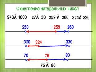 250 260 259 27≈ 30 Округление натуральных чисел 259 ≈ 260 943≈1000 324 320 3