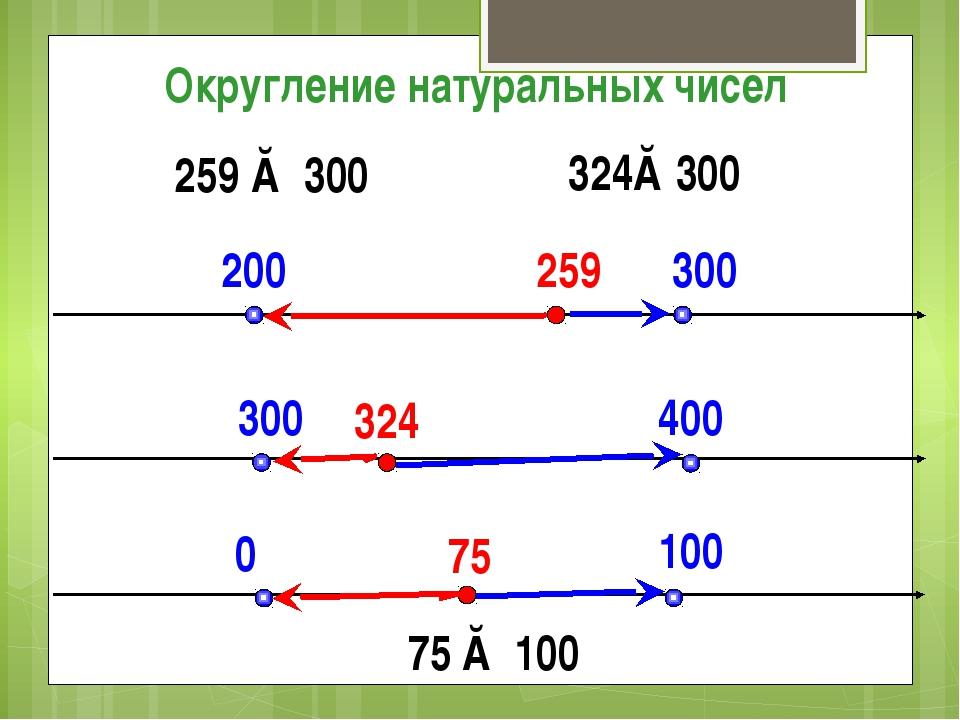 200 300 259 Округление натуральных чисел 259 ≈ 300 324 300 400 324≈300 75 0...