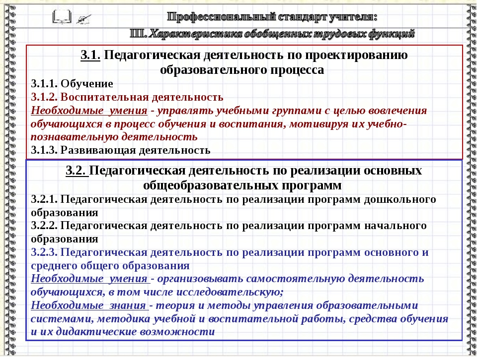 3.1. Педагогическая деятельность по проектированию образовательного процесса...