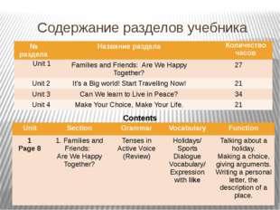 Содержание разделов учебника Contents № раздела Название раздела Количество ч