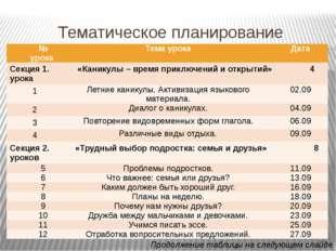 Тематическое планирование Продолжение таблицы на следующем слайде № урока Тем
