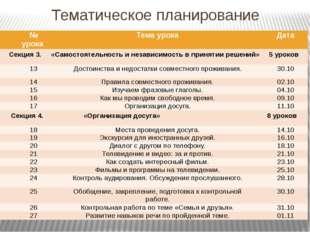 Тематическое планирование № урока Тема урока Дата Секция 3. «Самостоятельност