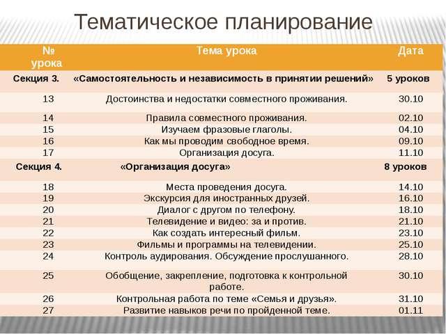 Тематическое планирование № урока Тема урока Дата Секция 3. «Самостоятельност...