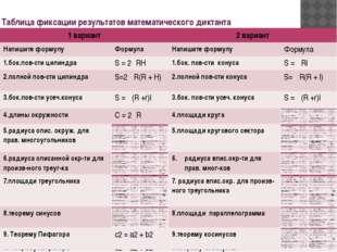 Таблица фиксации результатов математического диктанта  Проверим по карточкам