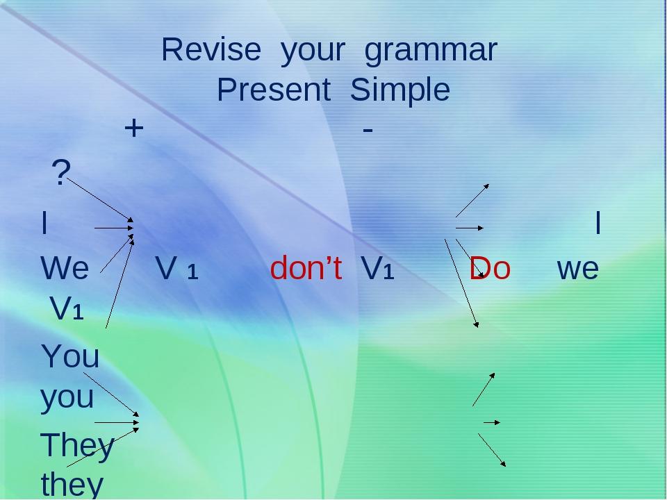 Revise your grammar Present Simple + - ? I I We V 1 don't V1 Do we V1 You yo...