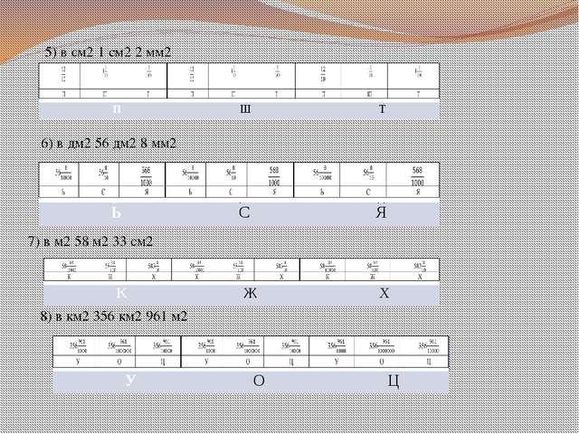 5) в см2 1 см2 2 мм2 6) в дм2 56 дм2 8 мм2 7) в м2 58 м2 33 см2 8) в км2 356...