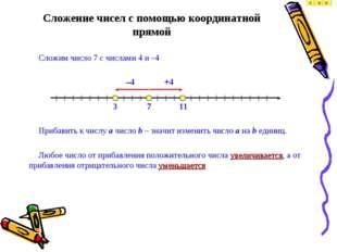 Сложение чисел с помощью координатной прямой Сложим число 7 с числами 4 и –4