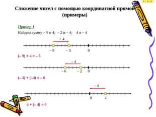 Сложение чисел с помощью координатной прямой (примеры) Пример 1 Найдем сумму
