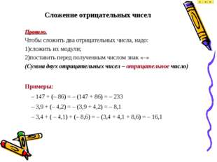 Сложение отрицательных чисел Правило. Чтобы сложить два отрицательных числа,