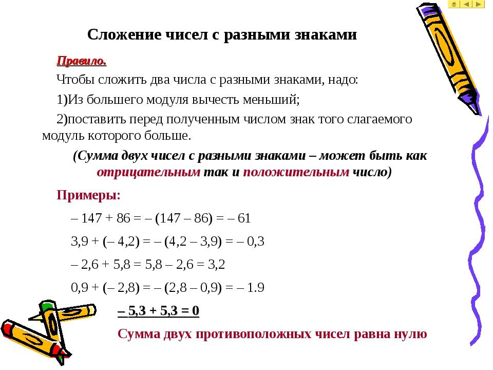 действия с числами со знаком минус