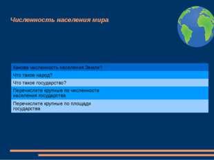 Численность населения мира Какова численность населения Земли? Что такое нар