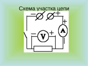 Схема участка цепи