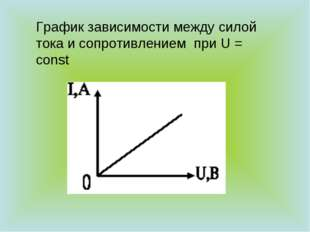 График зависимости между силой тока и сопротивлением при U = const