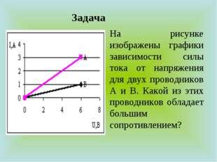 Задача На рисунке изображены графики зависимости силы тока от напряжения для