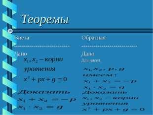 Теоремы Виета ---------------------------- Дано Обратная -------------------