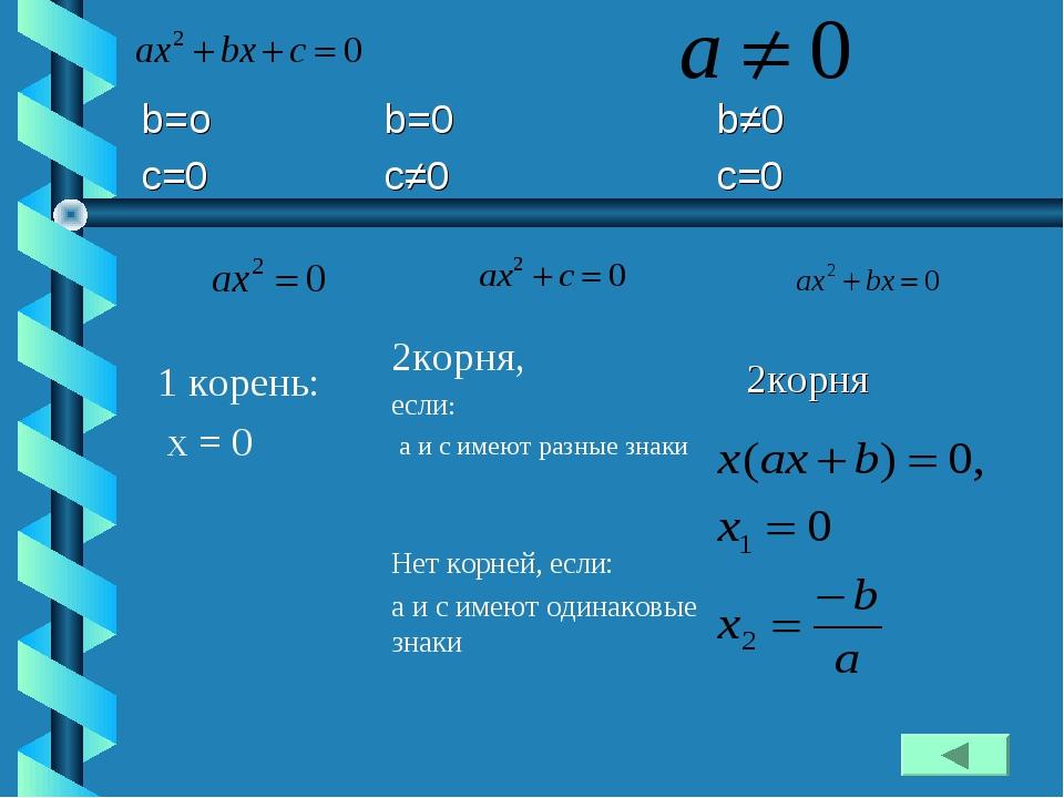 1 корень: x = 0 2корня, если: а и с имеют разные знаки Нет корней, если: а и...