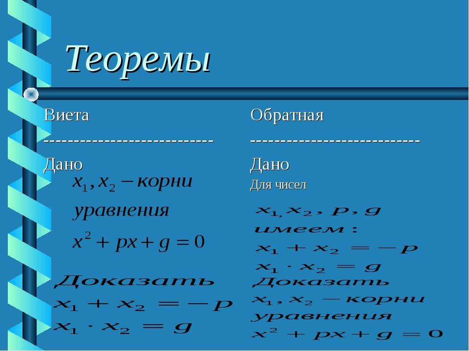 Теоремы Виета ---------------------------- Дано Обратная -------------------...