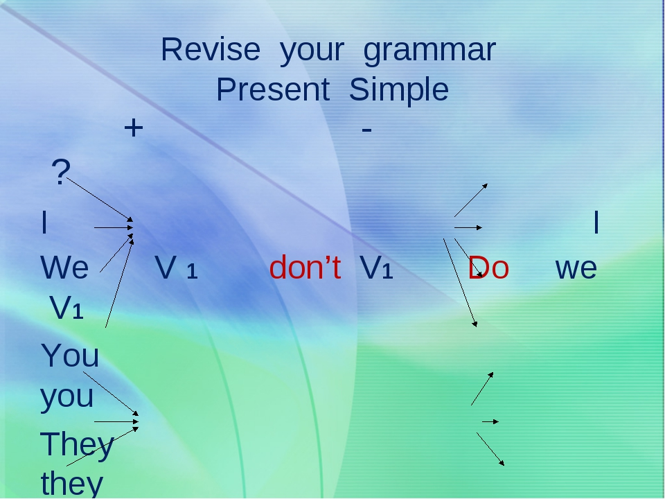 Revise your grammar Present Simple + - ? I I We V 1 don't V1 Do we V1 You yo...