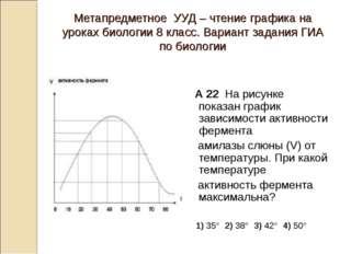 Метапредметное УУД – чтение графика на уроках биологии 8 класс. Вариант задан