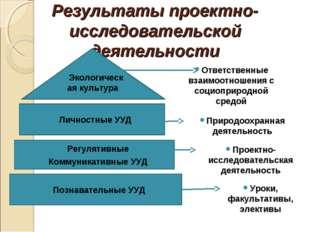Результаты проектно-исследовательской деятельности Познавательные УУД Регулят