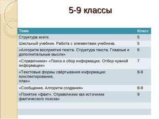 5-9 классы ТемаКласс Структура книги.5 Школьный учебник. Работа с элементам