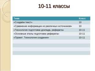 10-11 классы ТемаКласс «Создаём текст»10 «Сравнение информации из различных