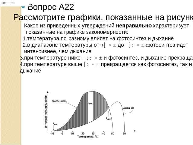 Вопрос A22 Рассмотрите графики, показанные на рисунке. Какое из приведенных у...