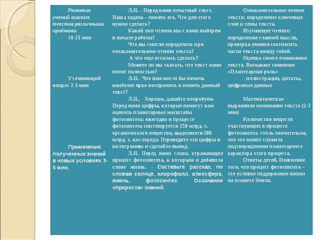 Развитие умений анализа текстов различными приёмами 10-15 мин     Уточняю...
