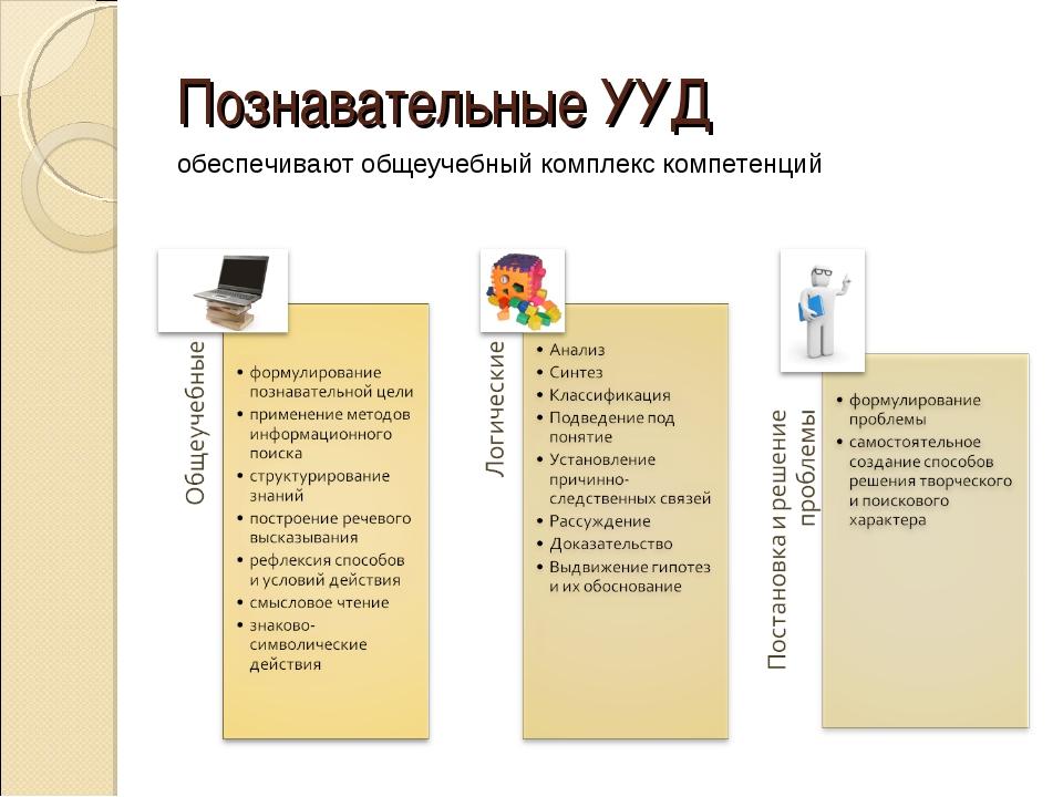 Познавательные УУД обеспечивают общеучебный комплекс компетенций