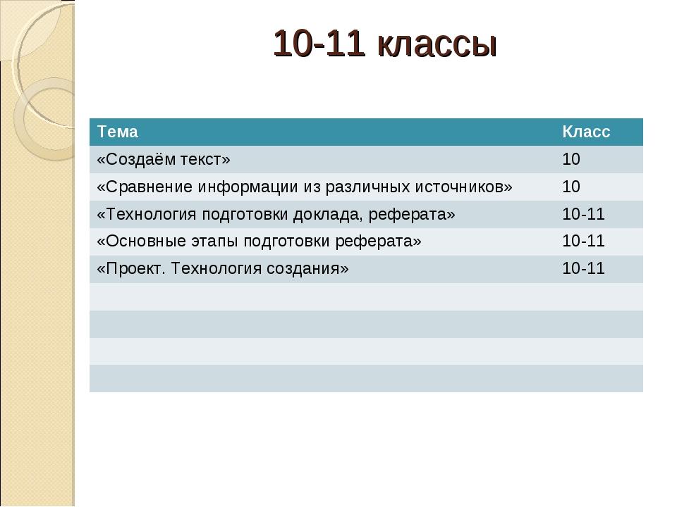 10-11 классы ТемаКласс «Создаём текст»10 «Сравнение информации из различных...