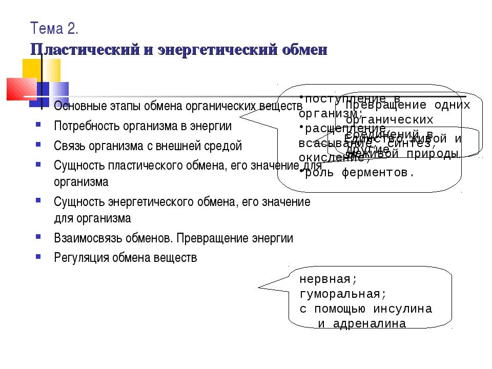 Тема 2. Пластический и энергетический обмен Основные этапы обмена органически...