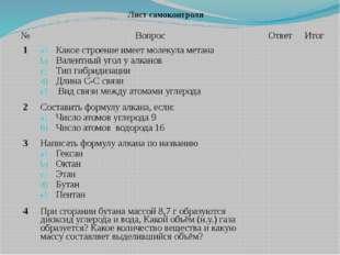 Лист самоконтроля № Вопрос Ответ Итог 1 Какое строение имеет молекула метана