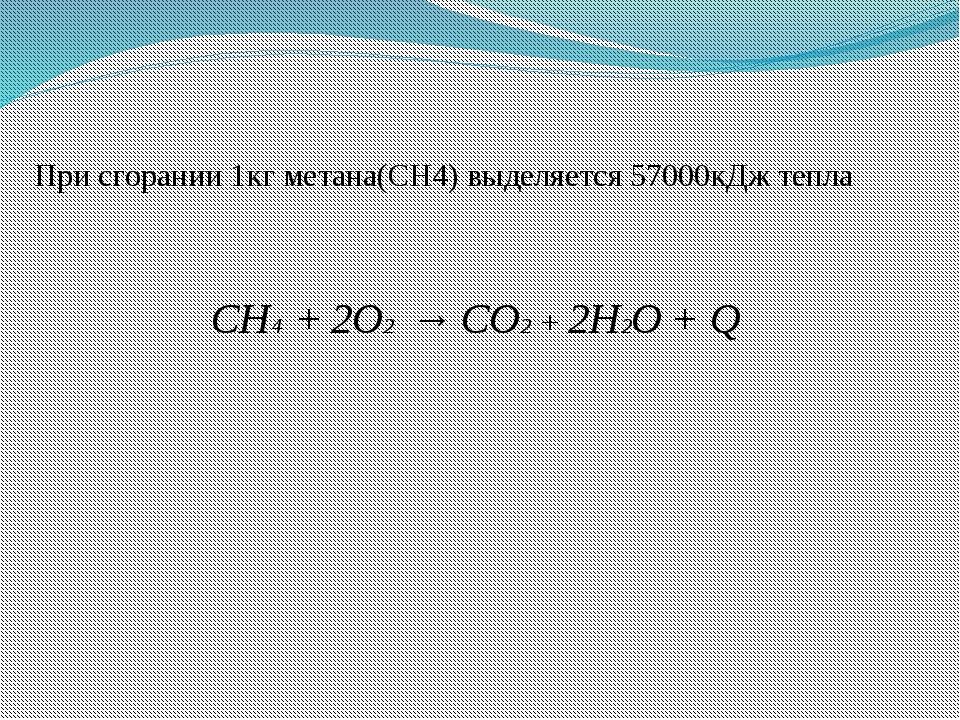 При сгорании 1кг метана(СН4) выделяется 57000кДж тепла СН4 + 2О2 → СО2 + 2Н2...