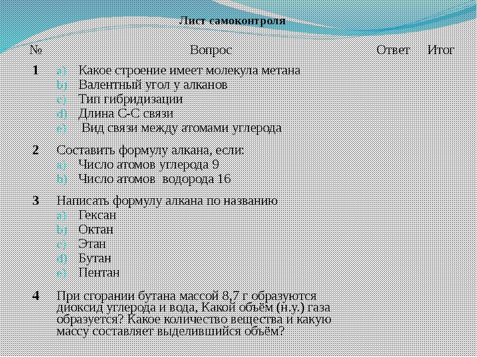 Лист самоконтроля № Вопрос Ответ Итог 1 Какое строение имеет молекула метана...